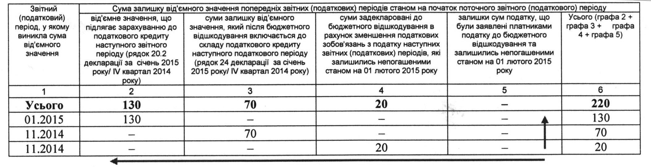 налоговая инспекция бланк форма по кнд 1152017