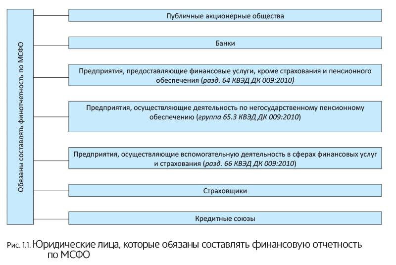 бухгалтер 911 украина бланки отчетов 2015 - фото 11