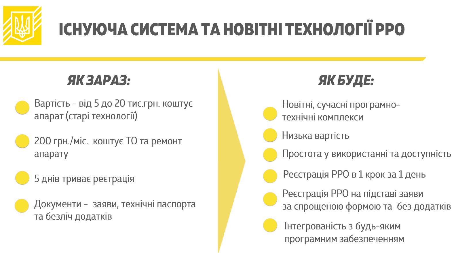Картинки по запросу Уряд ухвалив рішення, які дають старт інноваційним підходам у сфері РРО