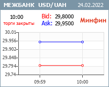 interbank for minfin.com.ua